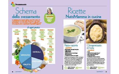 Guida Alimentazione